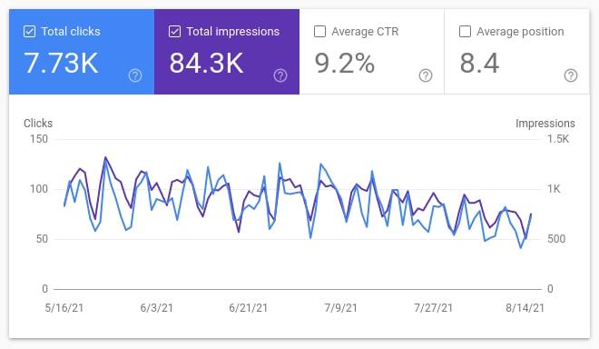 Divi Search Engine Optimization